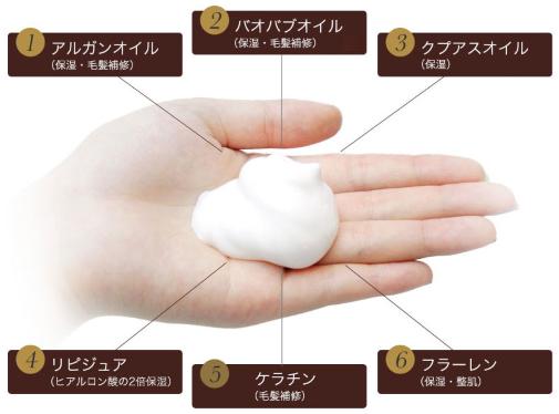 炭酸シャンプー ルメント 評判